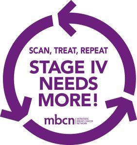 Metastatic Breast Cancer Network Diagram